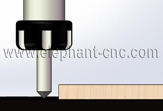 How to Set Zero Point of Cnc Router