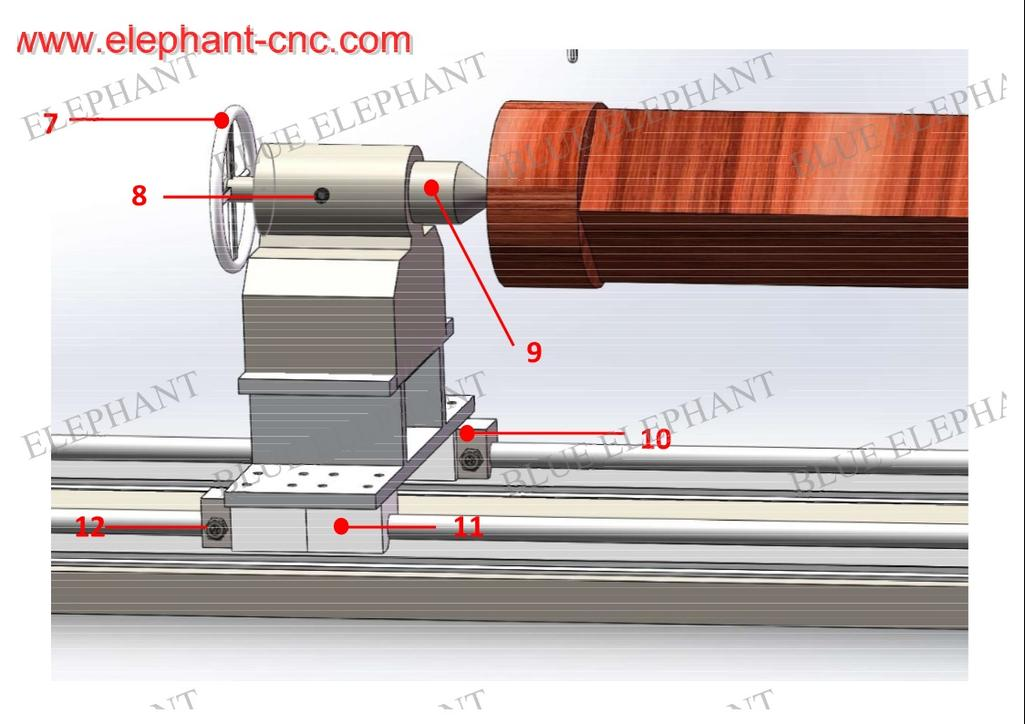 Drehvorrichtung der CNC-Maschine - 2