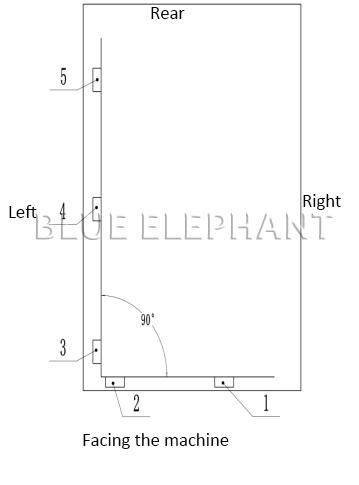 Position 02 du cylindre de positionnement