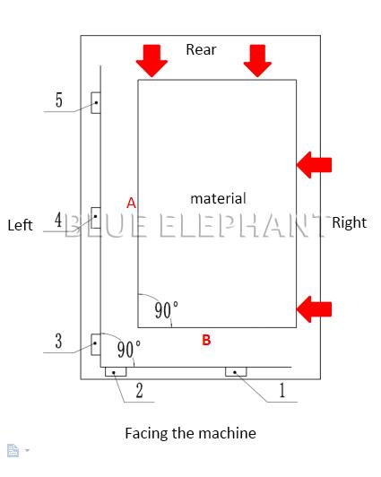 Position 03 du cylindre de positionnement