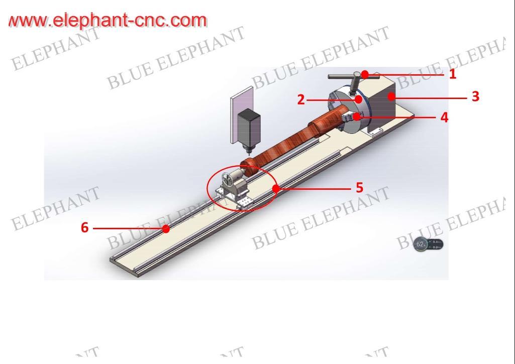 Chinees-Engelse vergelijking voor roterende onderdelen voor houtcnc-routers
