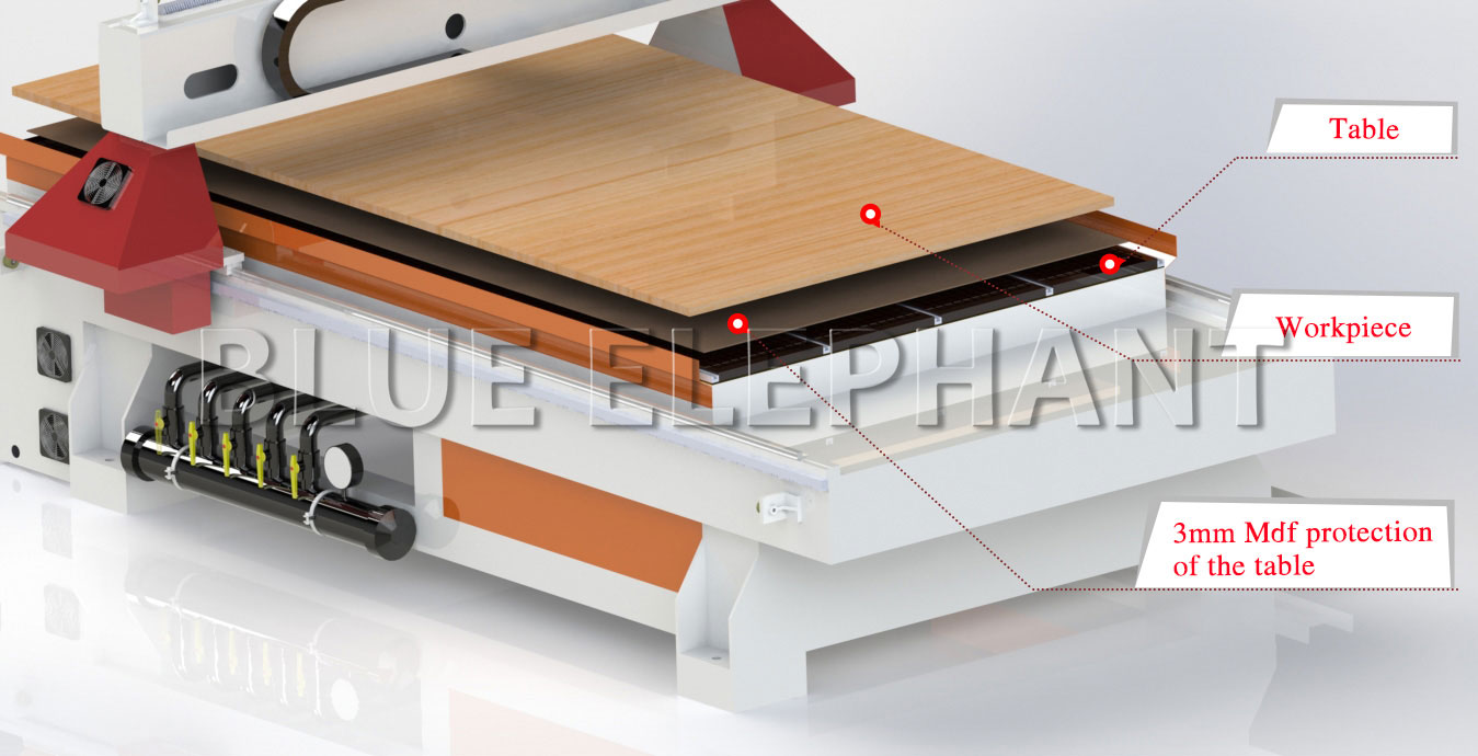 How-to-protect-Vacuum-table-of-woodworking-cnc-router