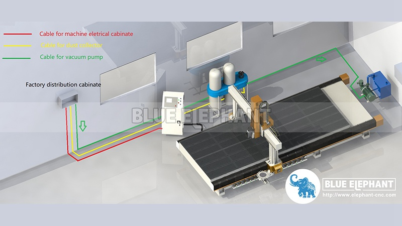 Kennen Sie die Verdrahtungsmethoden der CNC-Maschine und die Bedeutung des Staubsammlers (3)?