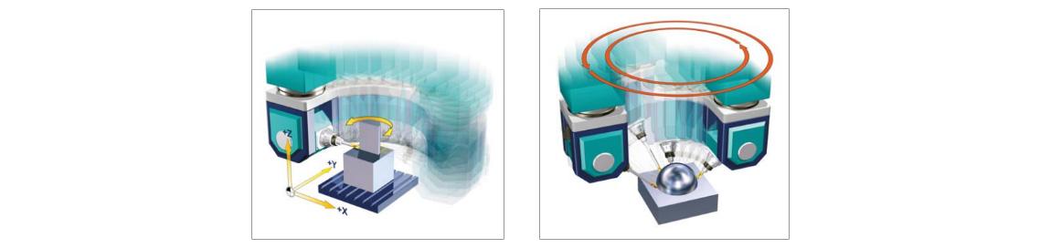 CNC-Router-Kit