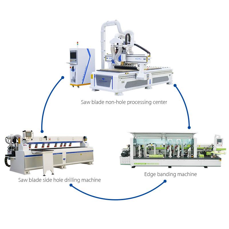 Solución de producción de gabinetes de proceso no porosos