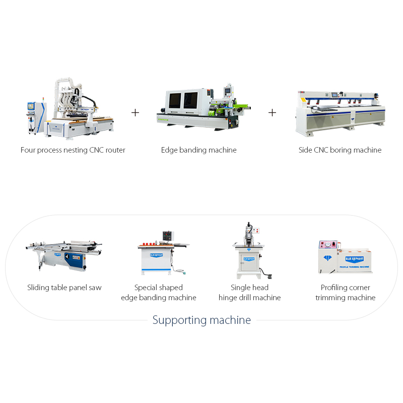 (مستوى الدخول) برنامج معدات إنتاج أثاث الألواح