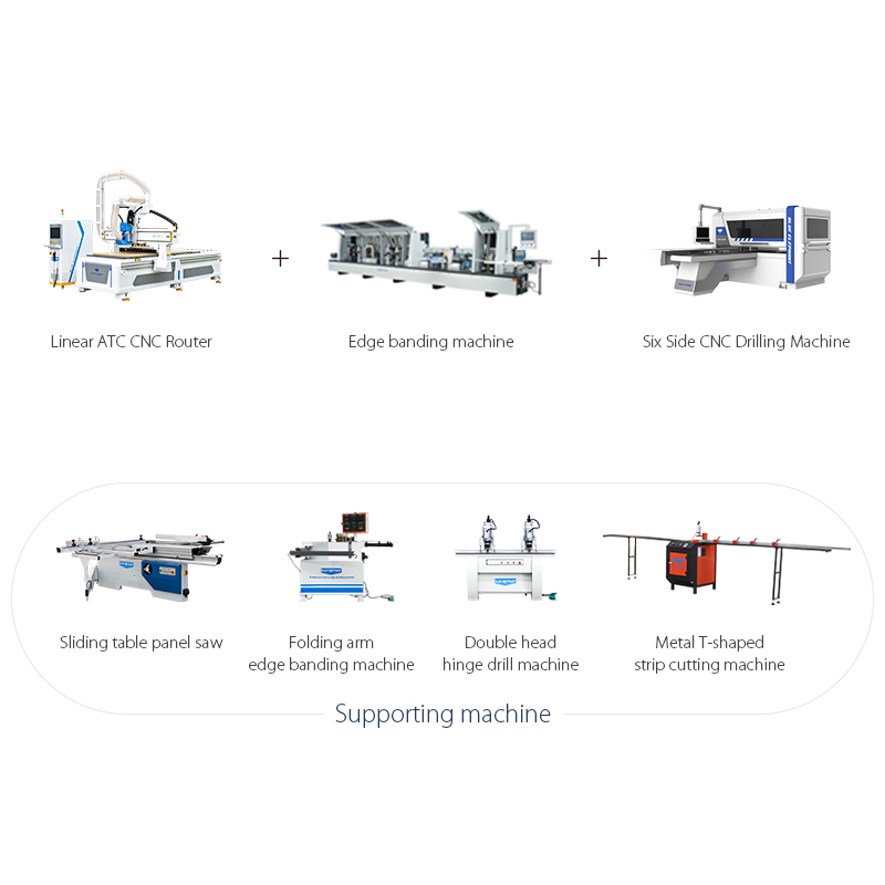(النوع الراقي) برنامج معدات إنتاج أثاث الألواح