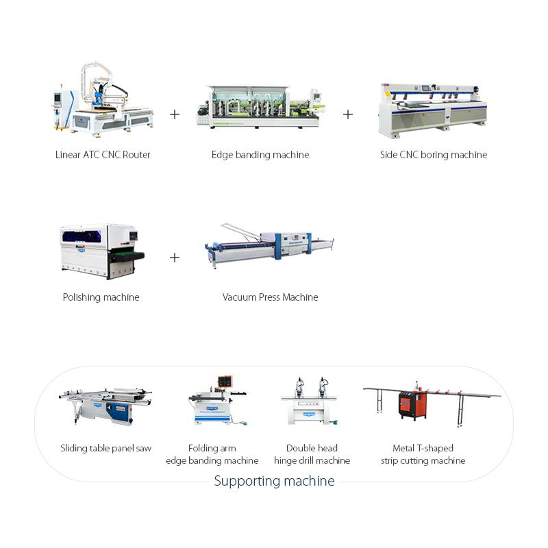 (محدث) برنامج معدات إنتاج أثاث الألواح